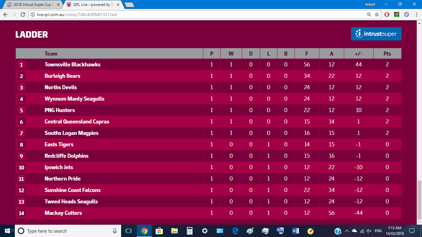 ISC Ladder Round 1.png