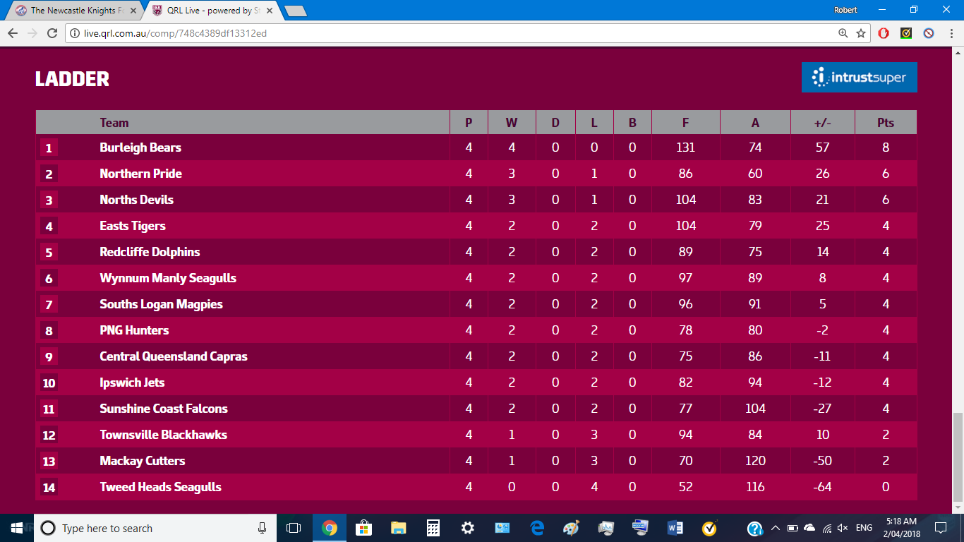 ISC Ladder Round 4.png
