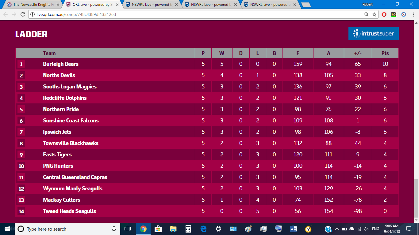ISC Ladder Round 5.png