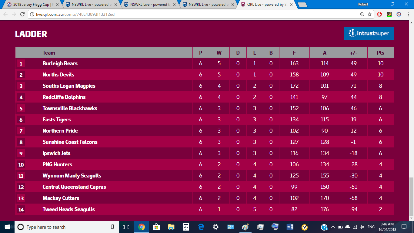 ISC Ladder Round 6.png