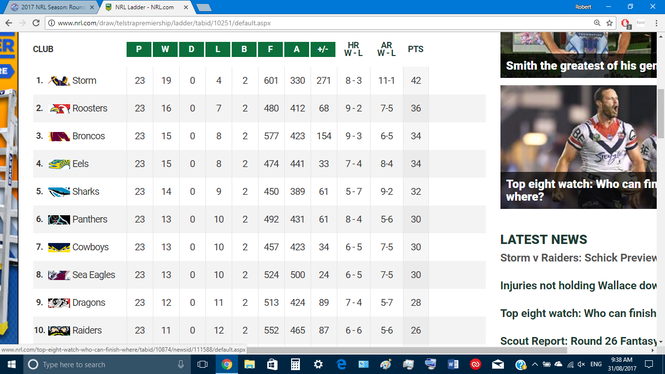 NRL Ladder Rd 26.png